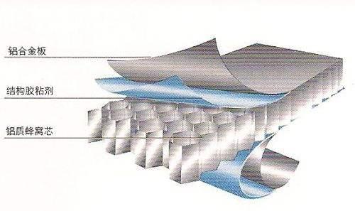 浙江蜂窝铝板